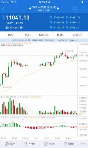 UAICoin交易所最新版app图3: